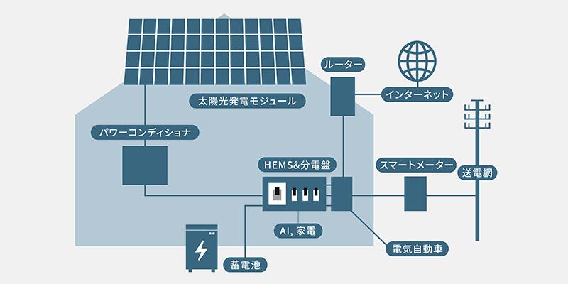 ゼロエネルギーハウス イラスト pc
