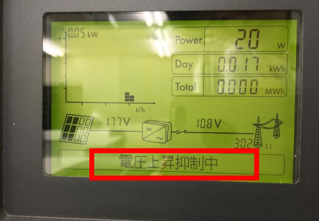 パワーコンディショナ本体の液晶画面(電圧上昇抑制中)