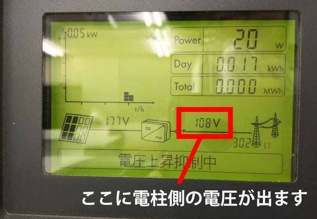 パワーコンディショナ本体の液晶画面(電柱の電圧)
